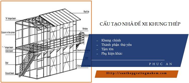 Cấu tạo nhà để xe khung thép