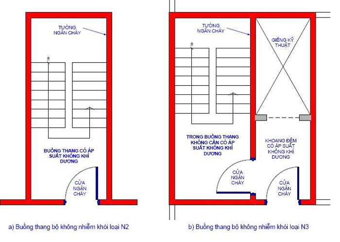 Thiết kế thang thoát hiểm N2 - N3
